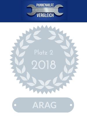 ARAG Schutzbrief-meistgewählt-2018